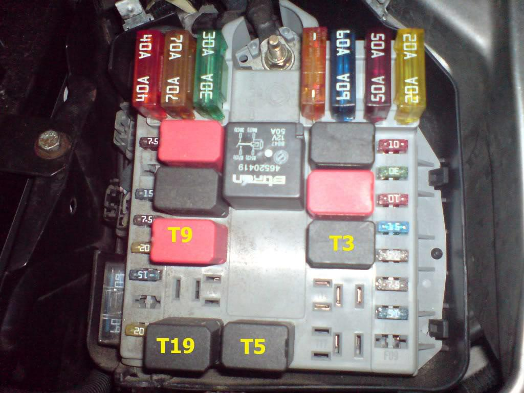 Where Is The Abs Fuse Location In A Fiat Stilo Box Boot Related Images